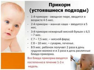 Норма ли это, что ребенок отказывается от смеси?