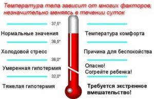 Температура не спадает, что делать?
