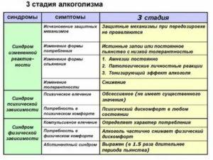 Совместимость Фитолизина и алкоголя