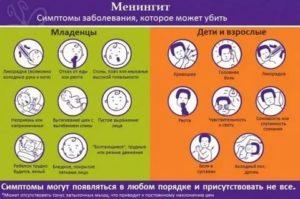 Передается ли хронический менингит по наследству?