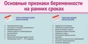 Задержка менструации, признаков беременности нет