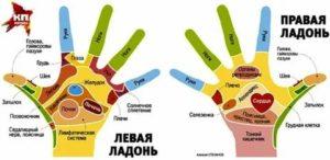 В подушечке большого пальца правой руки боль при нажатии