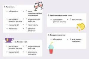 Совместимость лечения Одестоном и прием алкоголя