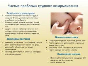 Болит грудь при ГВ