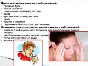 Сильная головная боль, кашель, першение в горле, температура