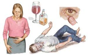 Произошло алкогольное отравление, болит нёбо, есть не могу, что делать?