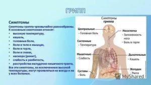 Сильный кашель, головная боль, слабость