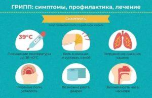Насморк и кашель после прививки от гриппа