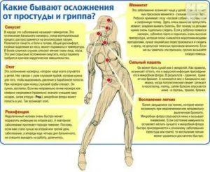После гриппа очень тянет ноги и болит поясница