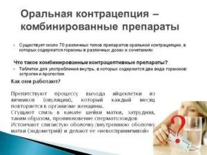 Вопросы по применению оральных контрацептивов