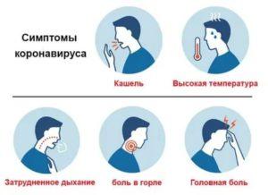 Температура, слабость, кашель, трудно дышать