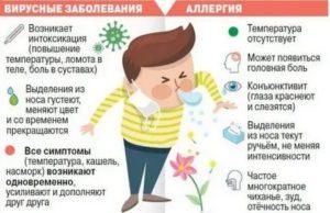 Сухой кашель и небольшая температура