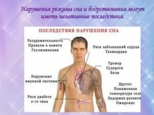 С чем связаны симптомы?