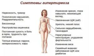 Возможен ли гормональный сбой из-за герпеса?