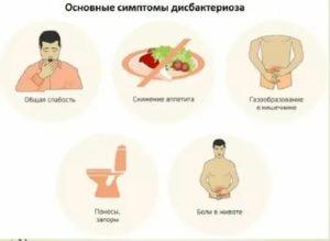 Нарушение аппетита, боль, тошнота после антибиотиков