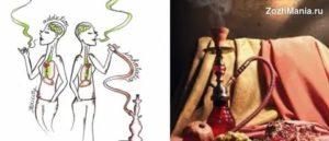 Можно ли куриь кальян после травматического пневмоторакса?