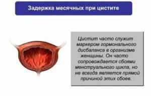 Воспаление почки и задержка месячных