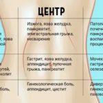 Бассейн, спорт, беременность после пневмонии