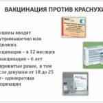Чем лечат аденоиды в 2 года?