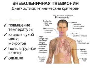 Пониженная температура, кашель, боль в груди