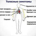 Месячных нет, но грудь набухла и болит