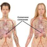 Болит грудь на фоне приема Анжелик