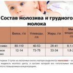 Болят и кровоточат швы после родов