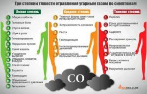 В какое отделение кладут при отравлении угарным газом?