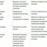 Кардиоаргинин