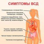 Гнойные выделения, запах после вагинопластики
