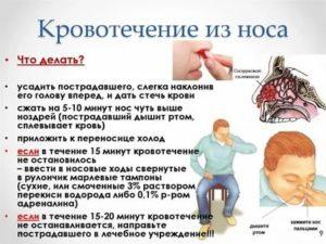 Неприятные ощущения в сердце при тренировках, кровь из носа